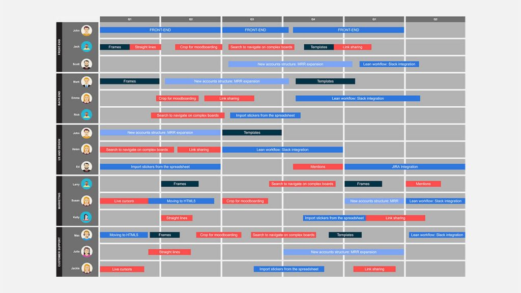 marketing roadmap template